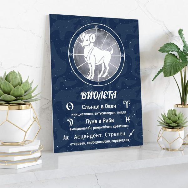 PVC Личен астро постер