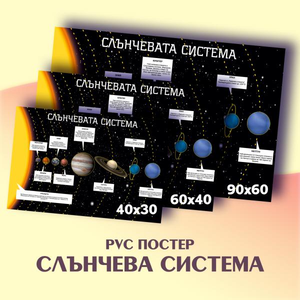 PVC-poster слънчева система