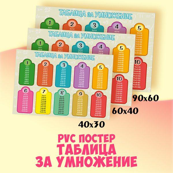 PVC poster таблица за умножение